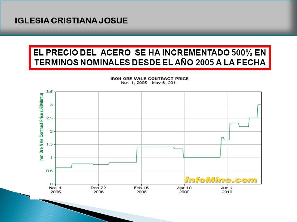 IGLESIA CRISTIANA JOSUE EL PRECIO DEL ACERO SE HA INCREMENTADO 500% EN TERMINOS NOMINALES DESDE EL AÑO 2005 A LA FECHA