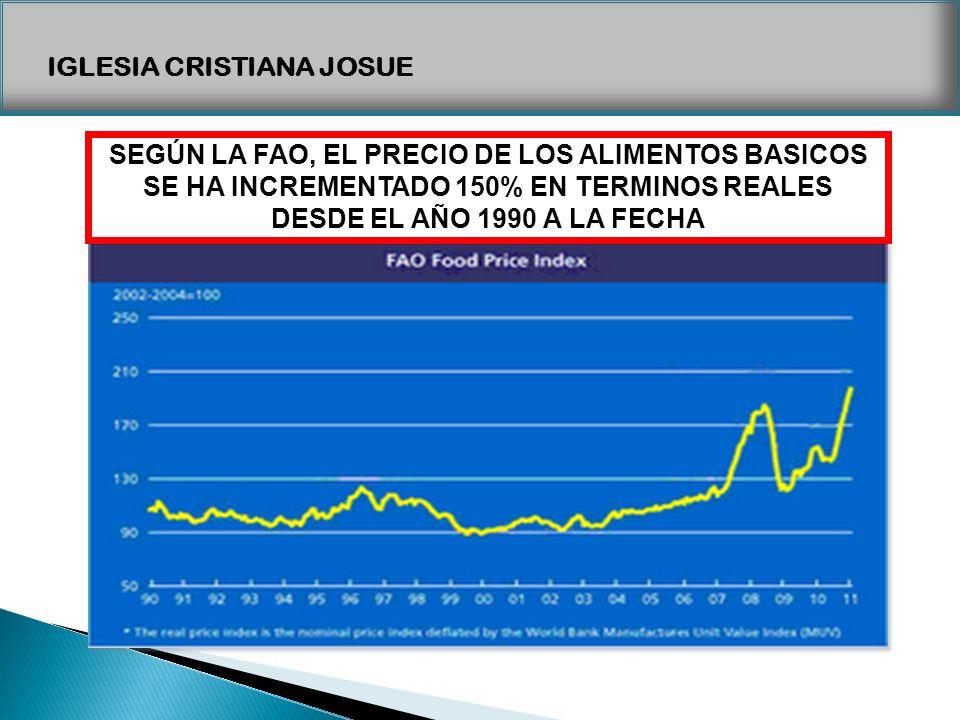 IGLESIA CRISTIANA JOSUE SEGÚN LA FAO, EL PRECIO DE LOS ALIMENTOS BASICOS SE HA INCREMENTADO 150% EN TERMINOS REALES DESDE EL AÑO 1990 A LA FECHA