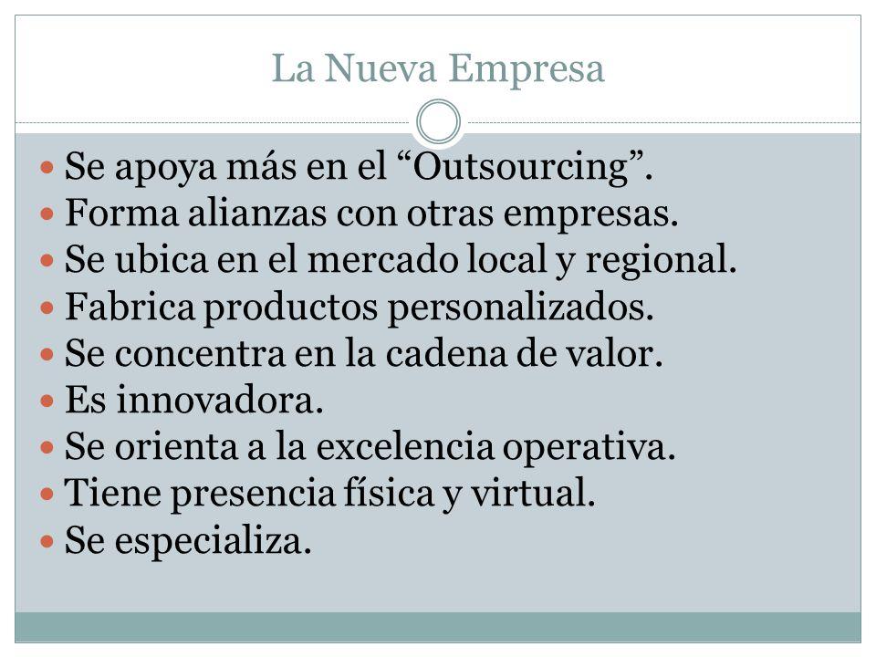 La Nueva Empresa Se apoya más en el Outsourcing. Forma alianzas con otras empresas. Se ubica en el mercado local y regional. Fabrica productos persona