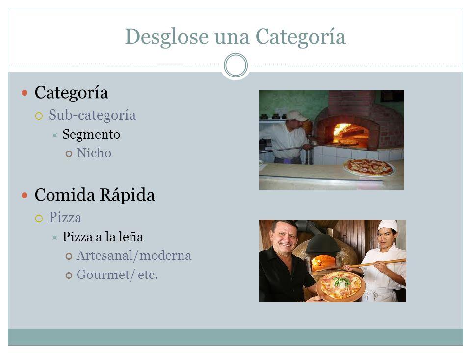 Desglose una Categoría Categoría Sub-categoría Segmento Nicho Comida Rápida Pizza Pizza a la leña Artesanal/moderna Gourmet/ etc.