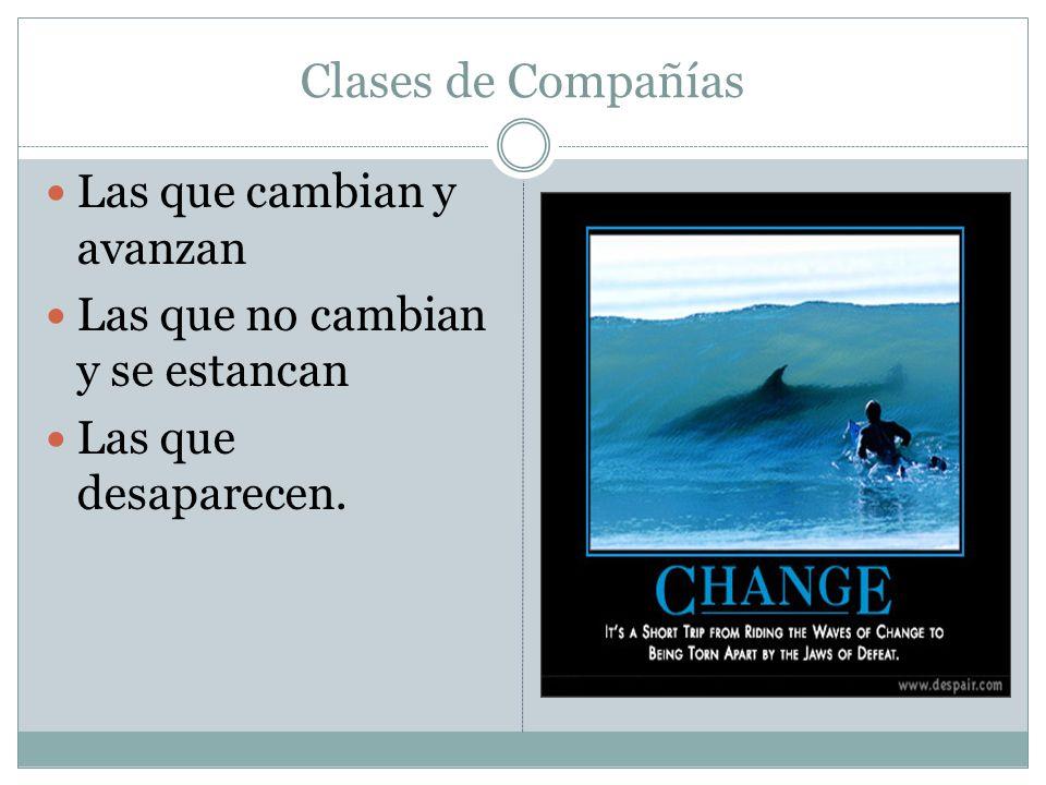 Clases de Compañías Las que cambian y avanzan Las que no cambian y se estancan Las que desaparecen..