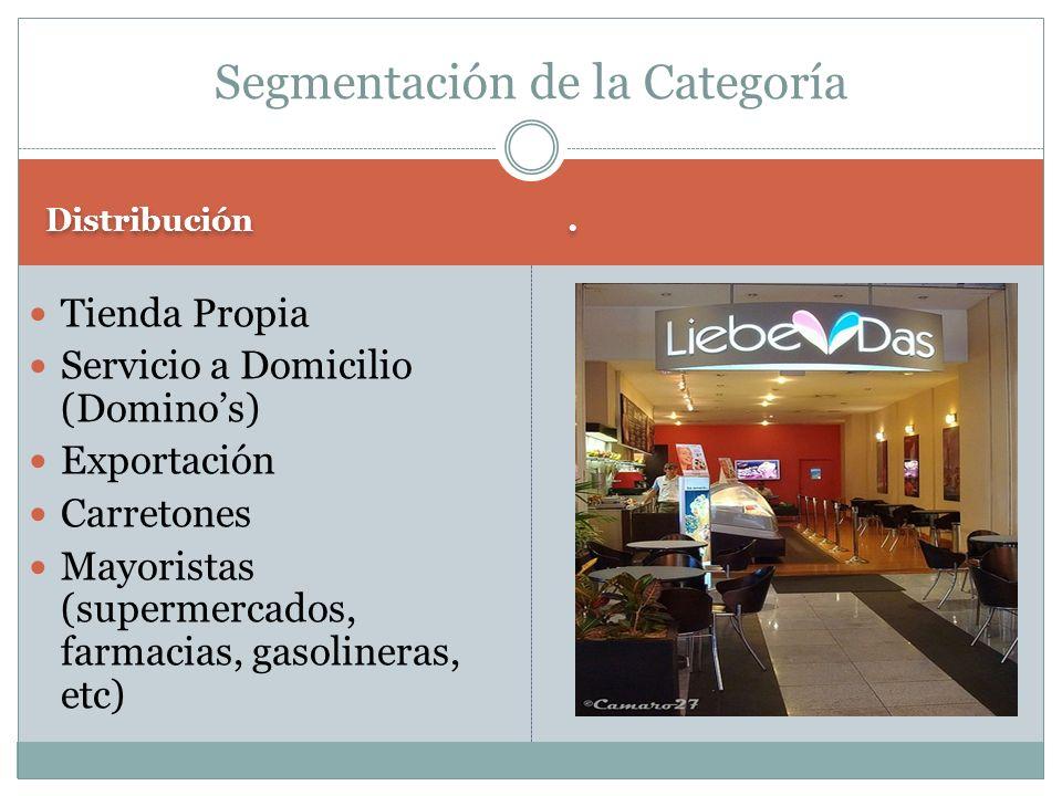 Distribución.. Tienda Propia Servicio a Domicilio (Dominos) Exportación Carretones Mayoristas (supermercados, farmacias, gasolineras, etc) Segmentació