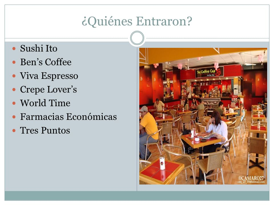 ¿Quiénes Entraron? Sushi Ito Bens Coffee Viva Espresso Crepe Lovers World Time Farmacias Económicas Tres Puntos.