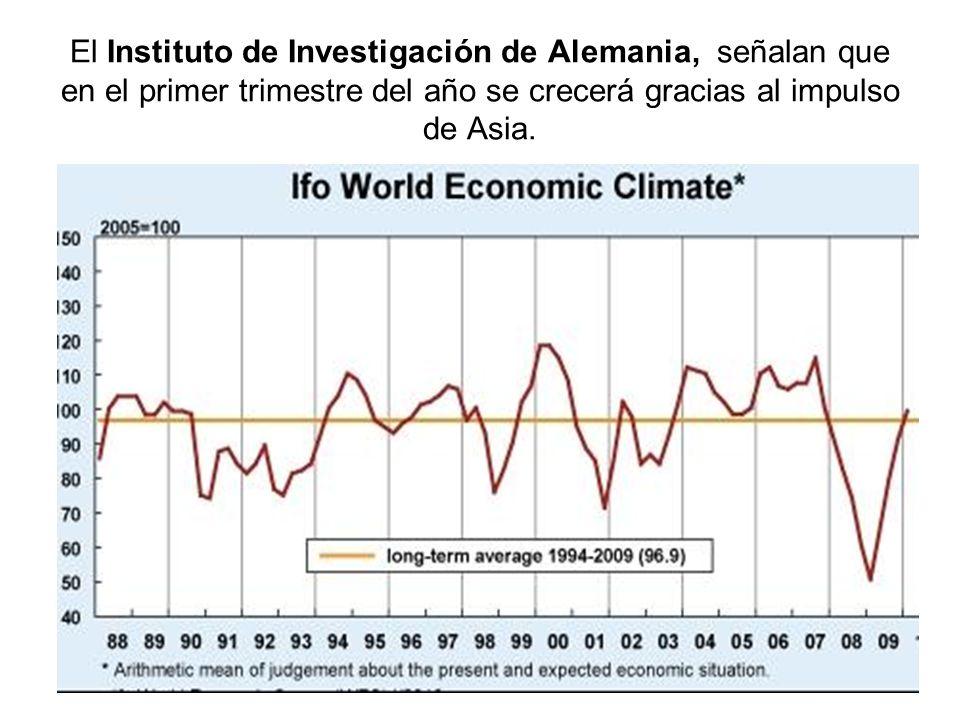 El Instituto de Investigación de Alemania, señalan que en el primer trimestre del año se crecerá gracias al impulso de Asia.