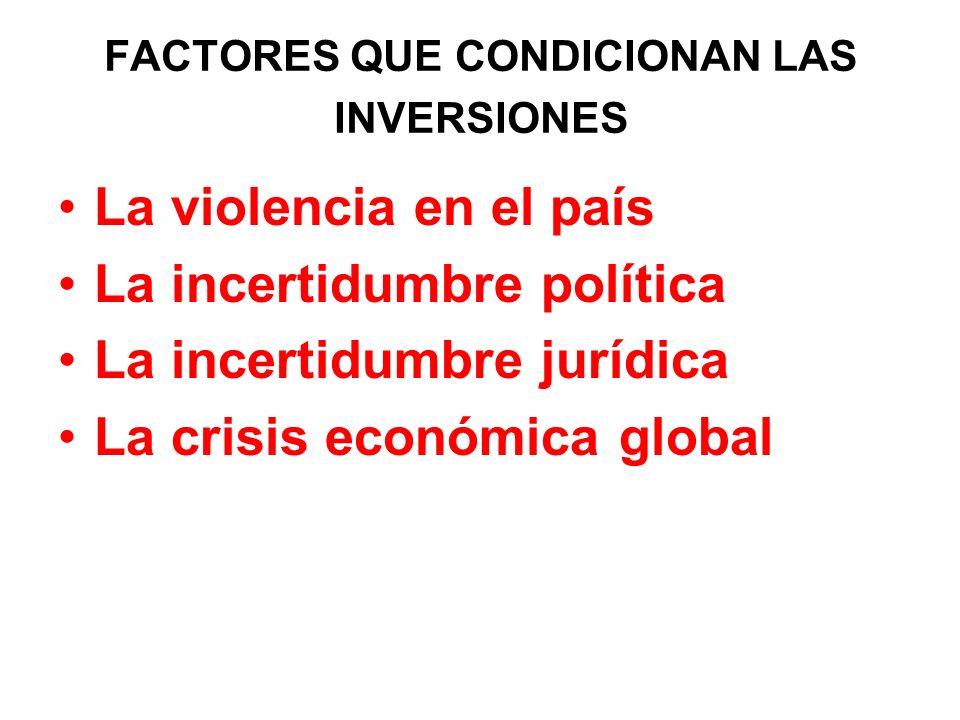 FACTORES QUE CONDICIONAN LAS INVERSIONES La violencia en el país La incertidumbre política La incertidumbre jurídica La crisis económica global