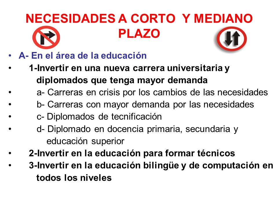 NECESIDADES A CORTO Y MEDIANO PLAZO A- En el área de la educación 1-Invertir en una nueva carrera universitaria y diplomados que tenga mayor demanda a