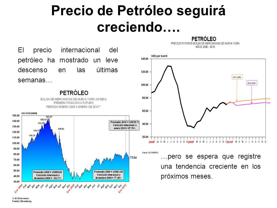 Precio de Petróleo seguirá creciendo…. El precio internacional del petróleo ha mostrado un leve descenso en las últimas semanas… …pero se espera que r