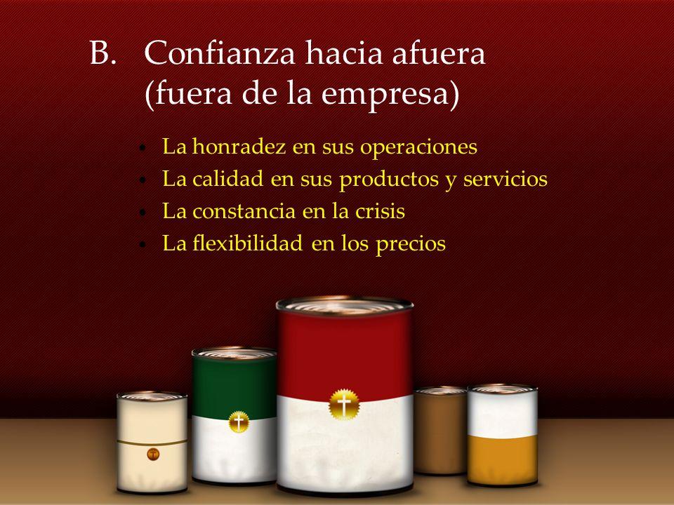 B.Confianza hacia afuera (fuera de la empresa) La honradez en sus operaciones La calidad en sus productos y servicios La constancia en la crisis La fl