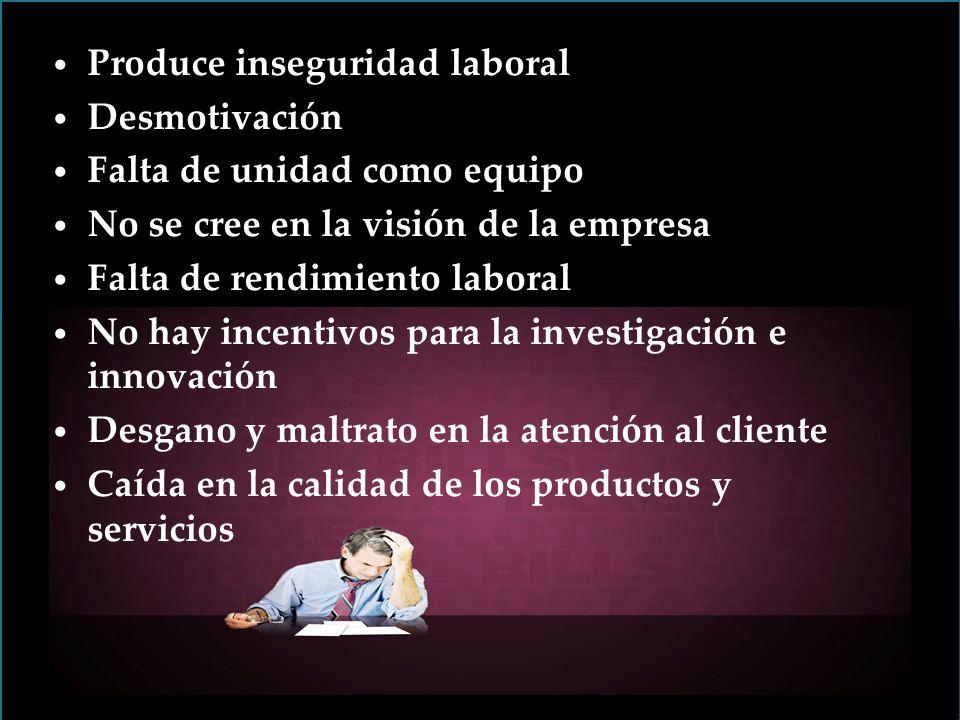 Produce inseguridad laboral Desmotivación Falta de unidad como equipo No se cree en la visión de la empresa Falta de rendimiento laboral No hay incent