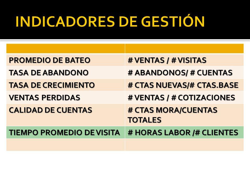 PROMEDIO DE BATEO # VENTAS / # VISITAS TASA DE ABANDONO # ABANDONOS/ # CUENTAS TASA DE CRECIMIENTO # CTAS NUEVAS/# CTAS.BASE VENTAS PERDIDAS # VENTAS