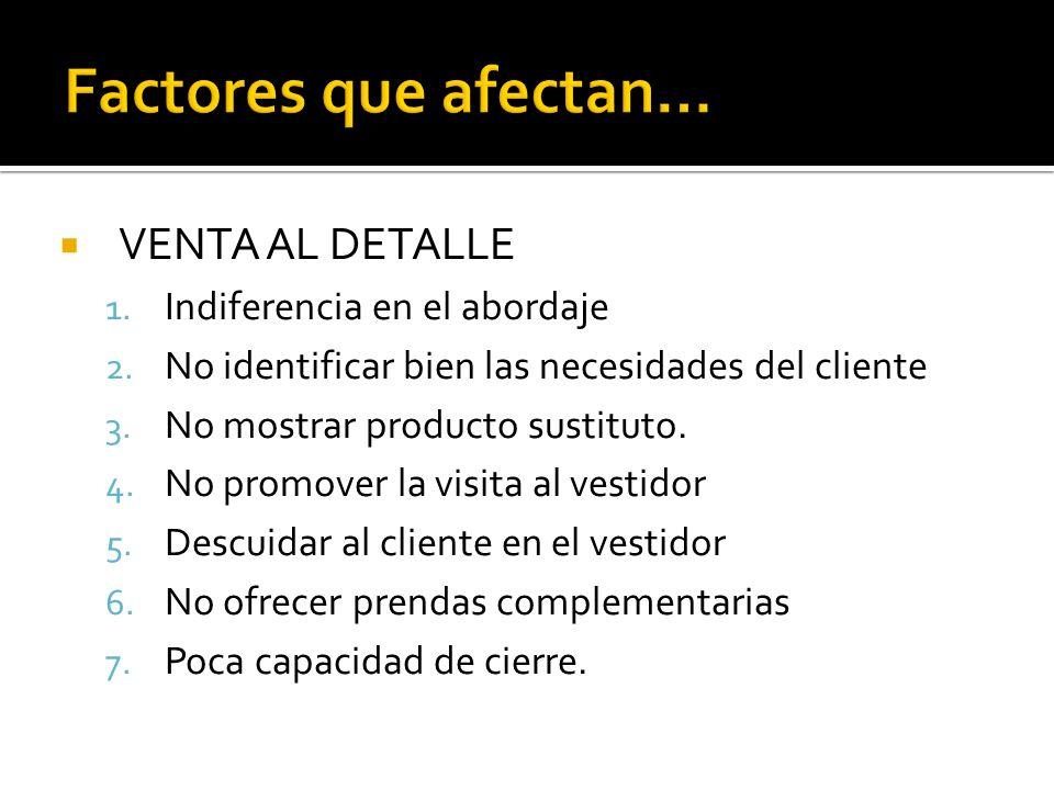 VENTA AL DETALLE 1. Indiferencia en el abordaje 2. No identificar bien las necesidades del cliente 3. No mostrar producto sustituto. 4. No promover la