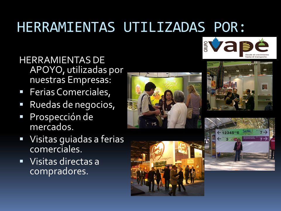 HERRAMIENTAS UTILIZADAS POR: HERRAMIENTAS DE APOYO, utilizadas por nuestras Empresas: Ferias Comerciales, Ruedas de negocios, Prospección de mercados.