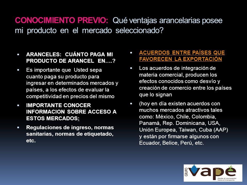 CONOCIMIENTO PREVIO: Qué ventajas arancelarias posee mi producto en el mercado seleccionado? ARANCELES: CUÁNTO PAGA MI PRODUCTO DE ARANCEL EN….? Es im