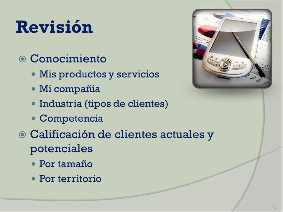 Revisión Conocimiento Mis productos y servicios Mi compañía Industria (tipos de clientes) Competencia Calificación de clientes actuales y potenciales