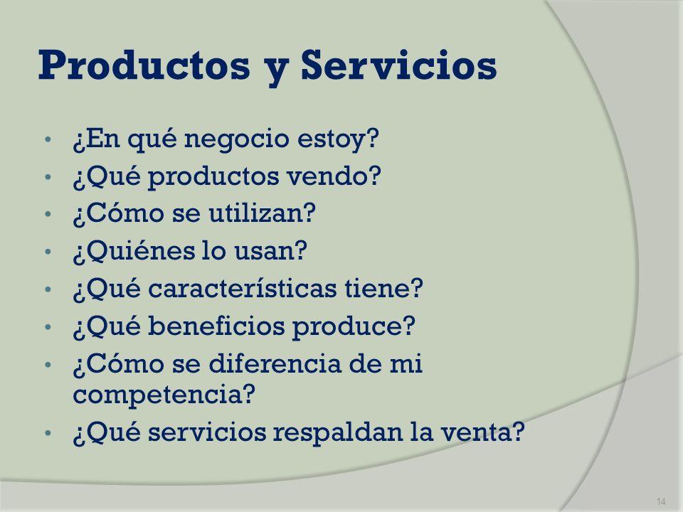 Productos y Servicios ¿En qué negocio estoy? ¿Qué productos vendo? ¿Cómo se utilizan? ¿Quiénes lo usan? ¿Qué características tiene? ¿Qué beneficios pr