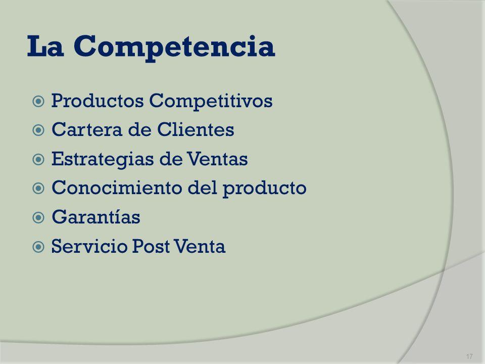 La Competencia Productos Competitivos Cartera de Clientes Estrategias de Ventas Conocimiento del producto Garantías Servicio Post Venta 17