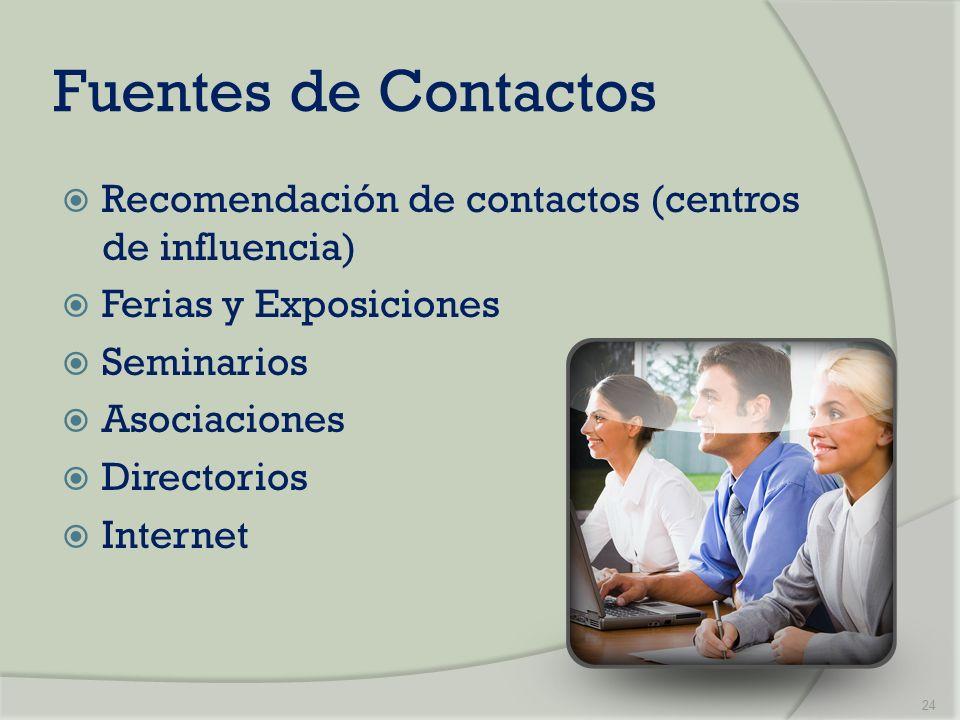Fuentes de Contactos Recomendación de contactos (centros de influencia) Ferias y Exposiciones Seminarios Asociaciones Directorios Internet 24