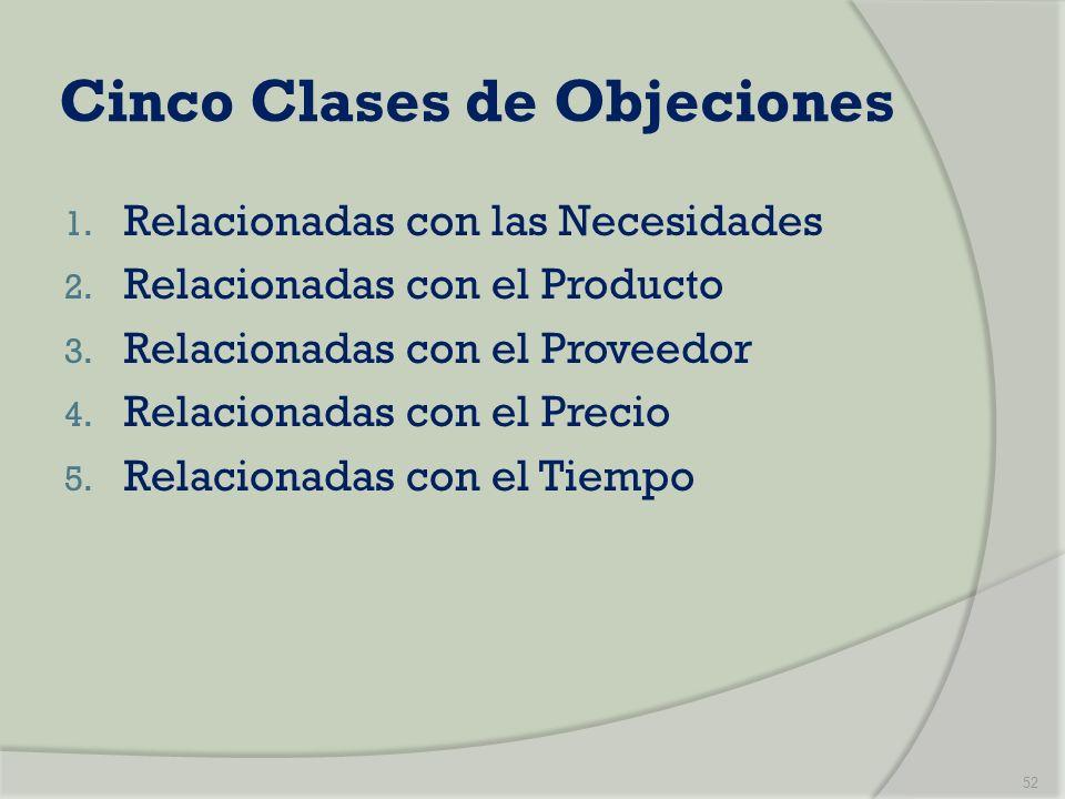 Cinco Clases de Objeciones 1. Relacionadas con las Necesidades 2. Relacionadas con el Producto 3. Relacionadas con el Proveedor 4. Relacionadas con el