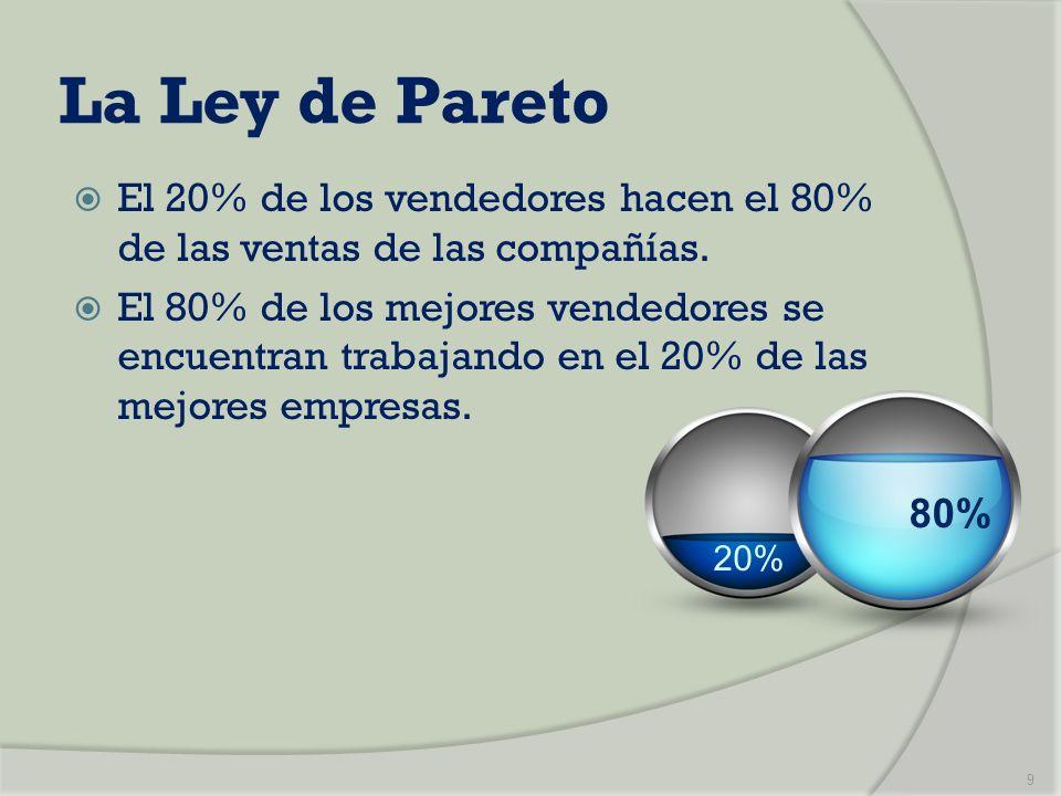 La Ley de Pareto El 20% de los vendedores hacen el 80% de las ventas de las compañías. El 80% de los mejores vendedores se encuentran trabajando en el