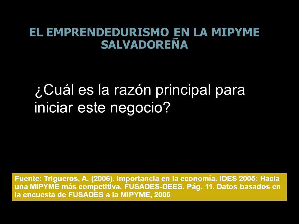 ¿Cuál es la razón principal para iniciar este negocio? Fuente: Trigueros, A. (2006). Importancia en la economía. IDES 2005: Hacia una MIPYME más compe