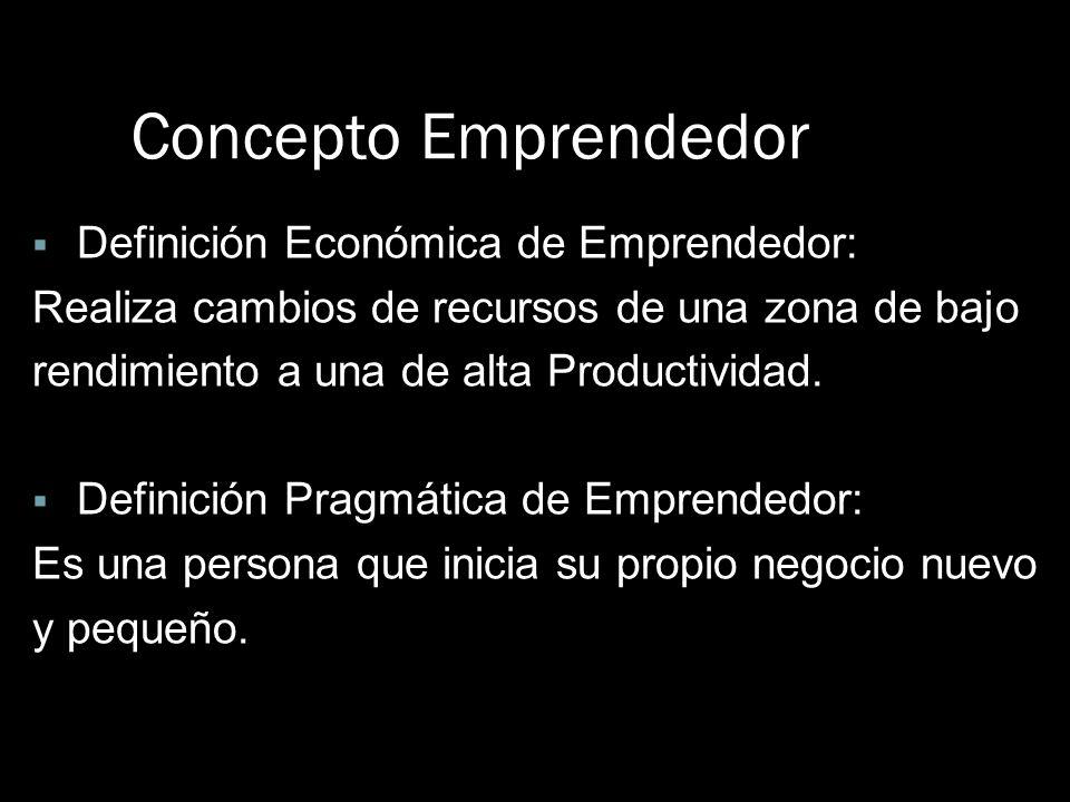 Concepto Emprendedor Definición Económica de Emprendedor: Realiza cambios de recursos de una zona de bajo rendimiento a una de alta Productividad. Def