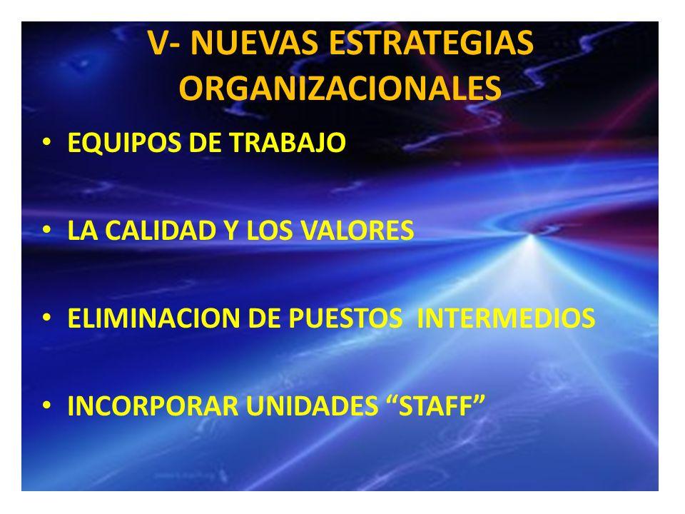 V- NUEVAS ESTRATEGIAS ORGANIZACIONALES EQUIPOS DE TRABAJO LA CALIDAD Y LOS VALORES ELIMINACION DE PUESTOS INTERMEDIOS INCORPORAR UNIDADES STAFF