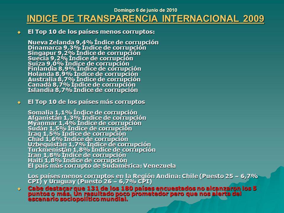 Domingo 6 de junio de 2010 INDICE DE TRANSPARENCIA INTERNACIONAL 2009 Domingo 6 de junio de 2010 INDICE DE TRANSPARENCIA INTERNACIONAL 2009 INDICE DE