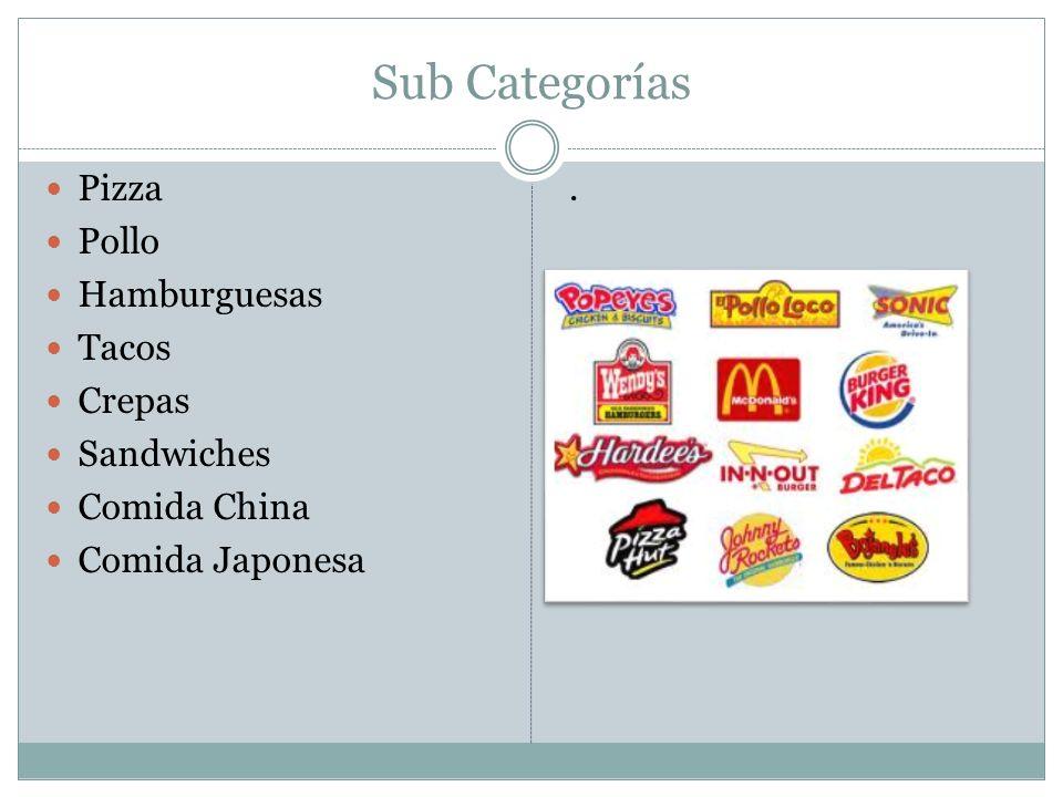 Sub Categorías Pizza Pollo Hamburguesas Tacos Crepas Sandwiches Comida China Comida Japonesa.