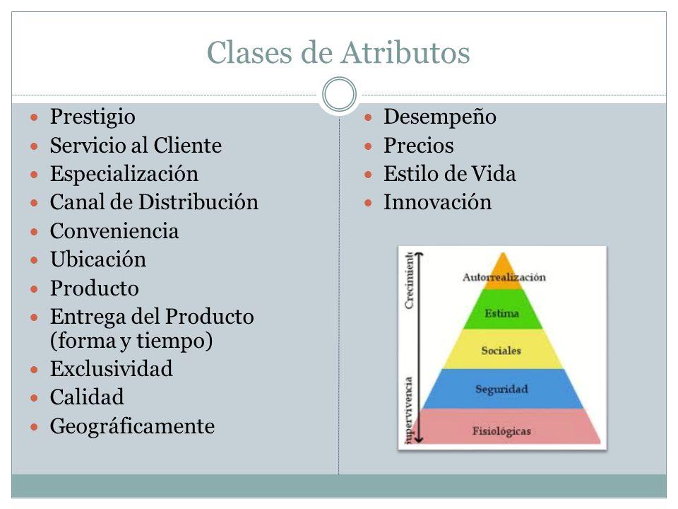 Clases de Atributos Prestigio Servicio al Cliente Especialización Canal de Distribución Conveniencia Ubicación Producto Entrega del Producto (forma y