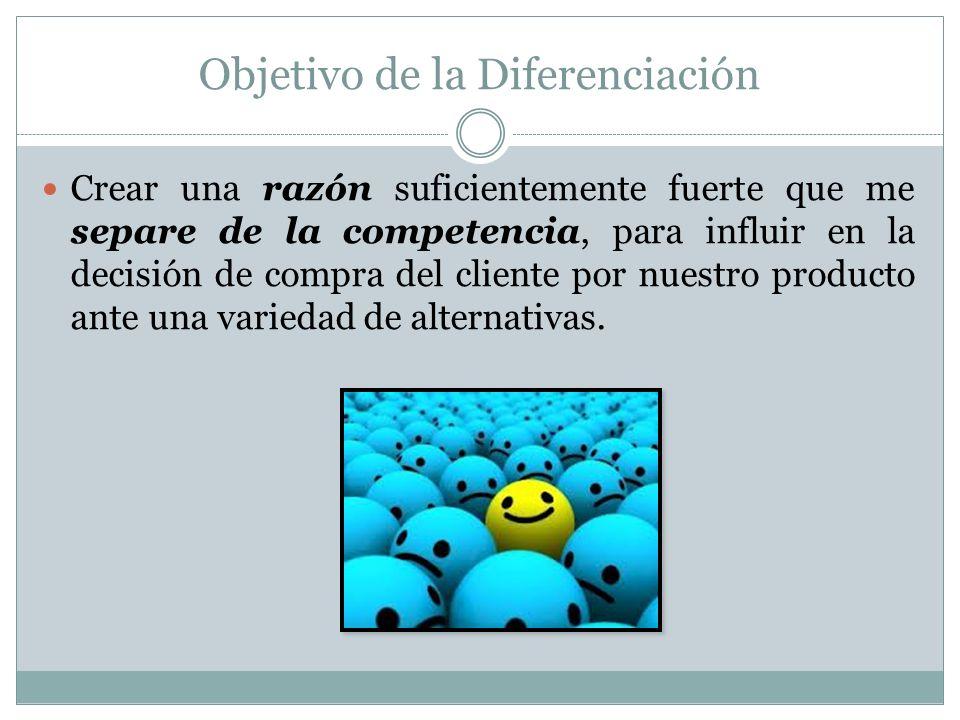 Características de la Diferenciación Debe presentar un beneficio al consumidor.