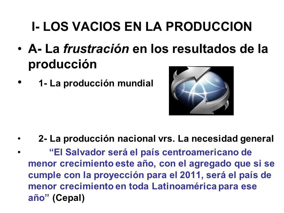 I- LOS VACIOS EN LA PRODUCCION A- La frustración en los resultados de la producción 1- La producción mundial 2- La producción nacional vrs. La necesid