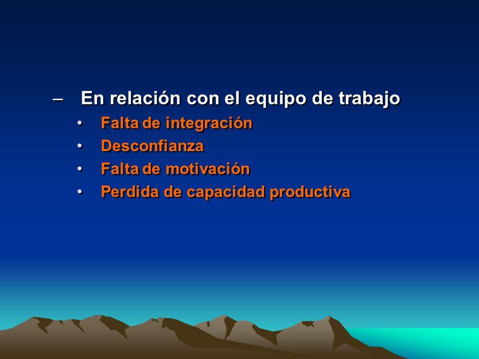 –En relación con el equipo de trabajo Falta de integración Desconfianza Falta de motivación Perdida de capacidad productiva –En relación con el equipo