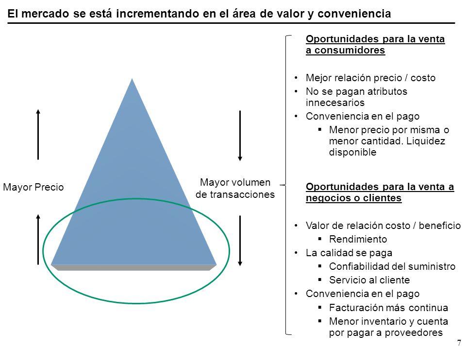 Agenda de Temas Entorno complicado y complejo Paradigmas de la reducción de costos y necesidad de un nuevo enfoque Acciones para reducir costos y ser más competitivos en el mercado Implementación y seguimiento de un proceso continuo de productividad Oportunidades y conclusiones 18