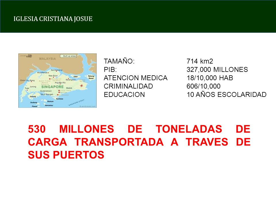 IGLESIA CRISTIANA JOSUE TAMAÑO: 714 km2 PIB:327,000 MILLONES ATENCION MEDICA18/10,000 HAB CRIMINALIDAD606/10,000 EDUCACION10 AÑOS ESCOLARIDAD 530 MILLONES DE TONELADAS DE CARGA TRANSPORTADA A TRAVES DE SUS PUERTOS