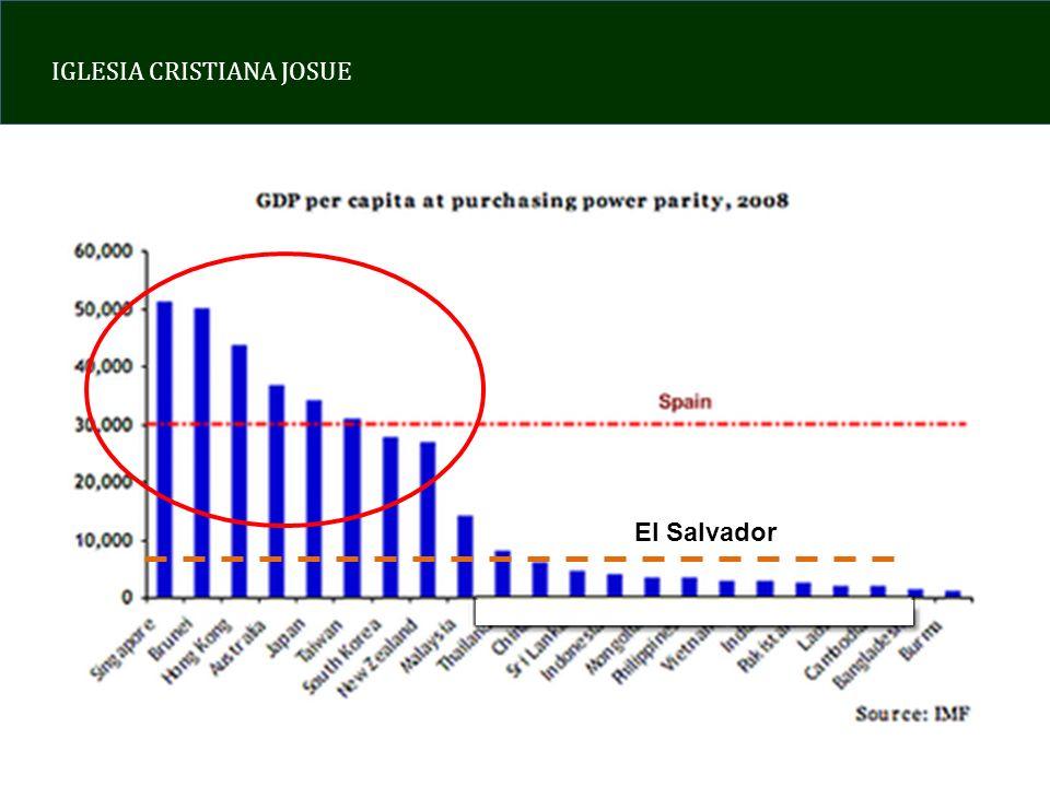 IGLESIA CRISTIANA JOSUE El Salvador