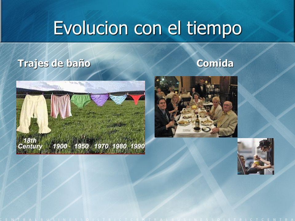 Evolucion con el tiempo Trajes de baño Comida