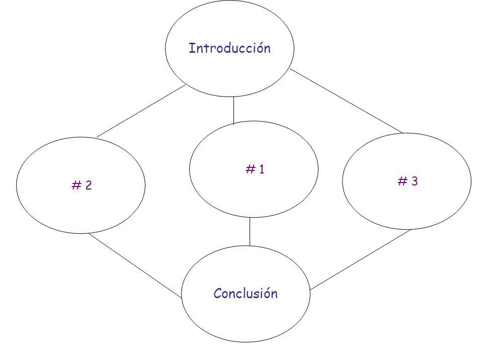 Introducción # 2 # 1 # 3 Conclusión