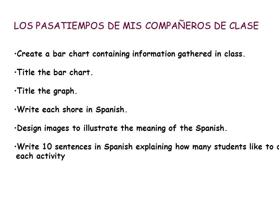 LOS PASATIEMPOS DE MIS COMPAÑEROS DE CLASE Create a bar chart containing information gathered in class. Title the bar chart. Title the graph. Write ea