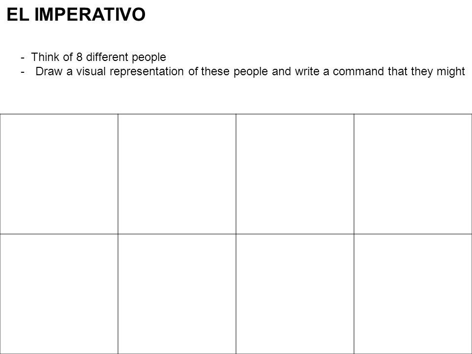 EL IMPERATIVO - Think of 8 different people -Draw a visual representation of these people and write a command that they might