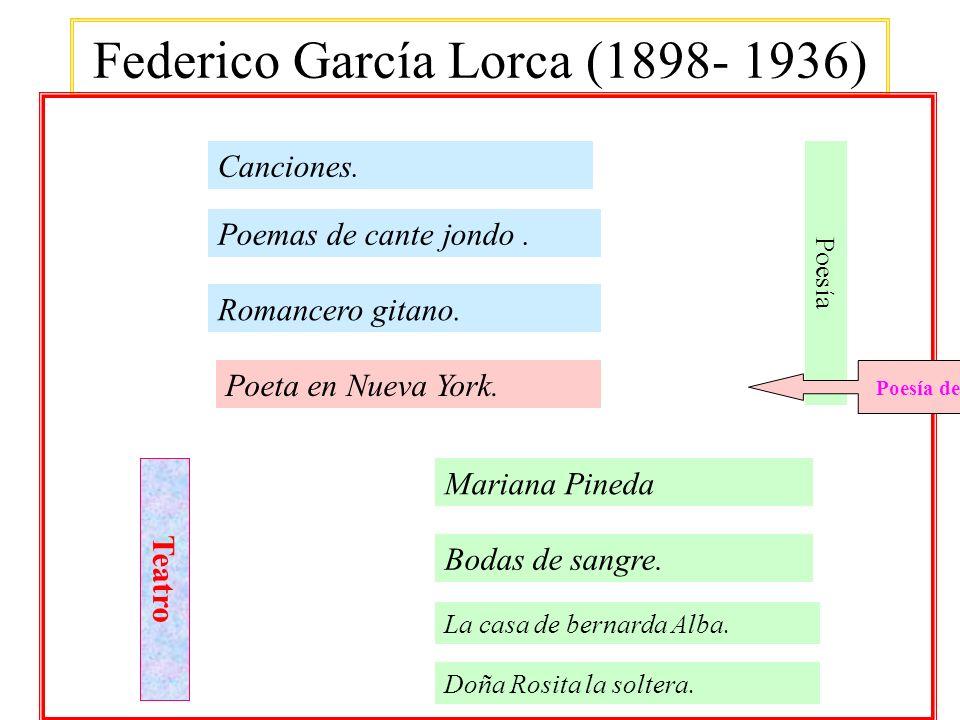 Federico García Lorca (1898- 1936) Canciones. Poesía Bodas de sangre. La casa de bernarda Alba. Teatro Romancero gitano. Mariana Pineda Poemas de cant