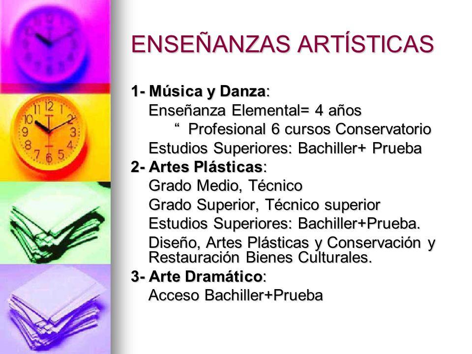 1- Música y Danza: Enseñanza Elemental= 4 años Profesional 6 cursos Conservatorio Profesional 6 cursos Conservatorio Estudios Superiores: Bachiller+ P