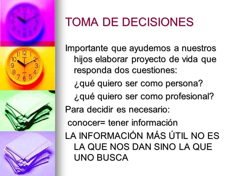 TOMA DE DECISIONES Importante que ayudemos a nuestros hijos elaborar proyecto de vida que responda dos cuestiones: ¿qué quiero ser como persona? ¿qué