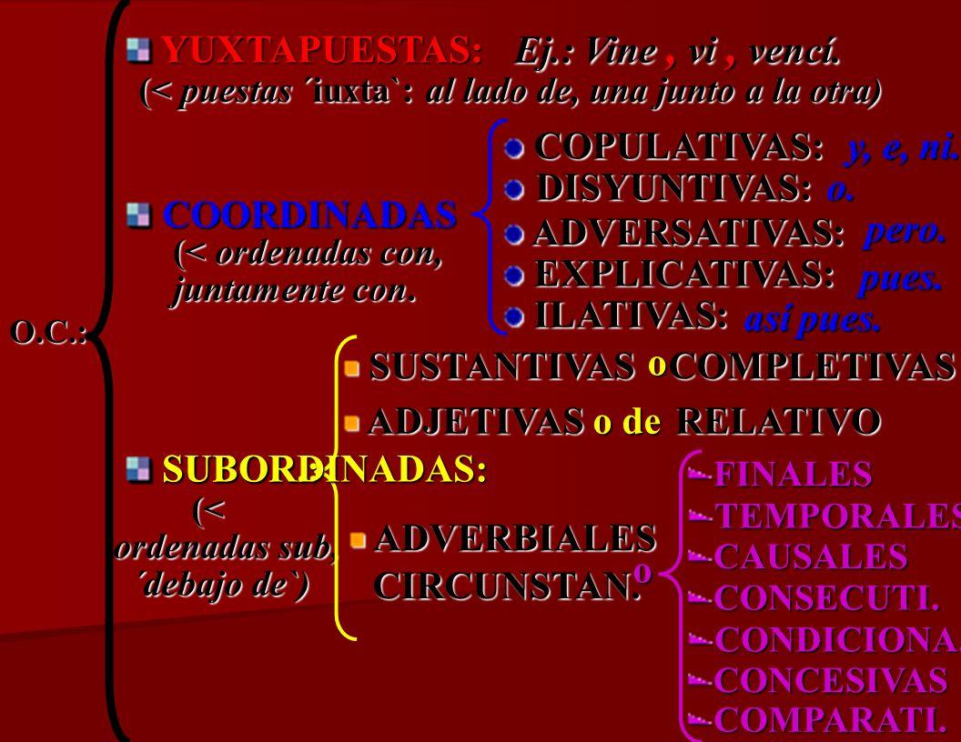 IV.- LA ORACIÓN COMPUESTA (I): IV.- LA ORACIÓN COMPUESTA (I): NOCIONES GENERALES. ORACIONES YUXTAPUESTAS Y COORDINADAS. NEXOS DE COORDINACIÓN. ORACION