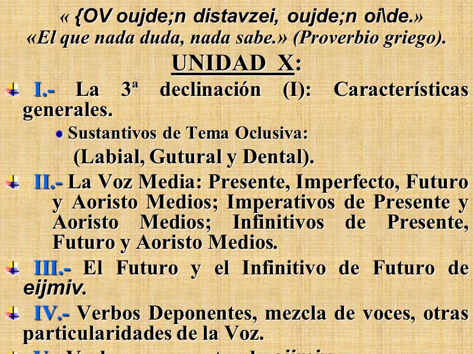 I.- Oclusiva Aspirada: REGLAS DE LA REDUPLICACIÓN: f-,q-,c- Se reduplica no la aspirada, sino la consonante fuerte (o sorda) correspondiente: Modo de articulación SORDAS SONORAS ASPIRADAS P u n t o d e a r t i c u l a c i ó n LABIALESDENTALESVELARES p b f tk dg q c Las consonantes oclusivas (< lat.