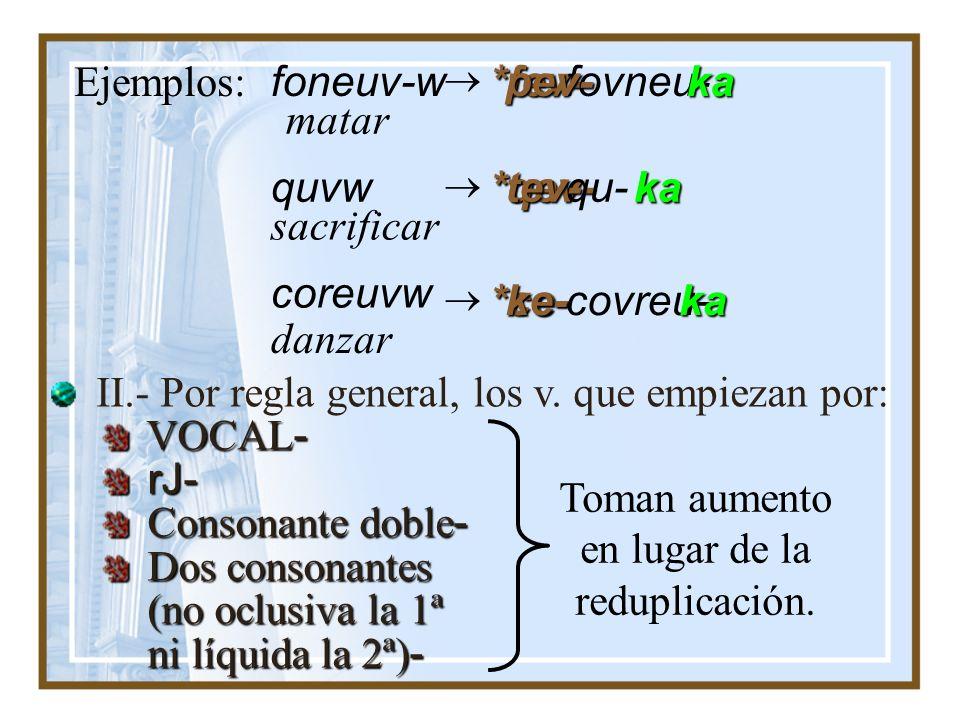 I.- Oclusiva Aspirada: REGLAS DE LA REDUPLICACIÓN: f-,q-,c- Se reduplica no la aspirada, sino la consonante fuerte (o sorda) correspondiente: Modo de