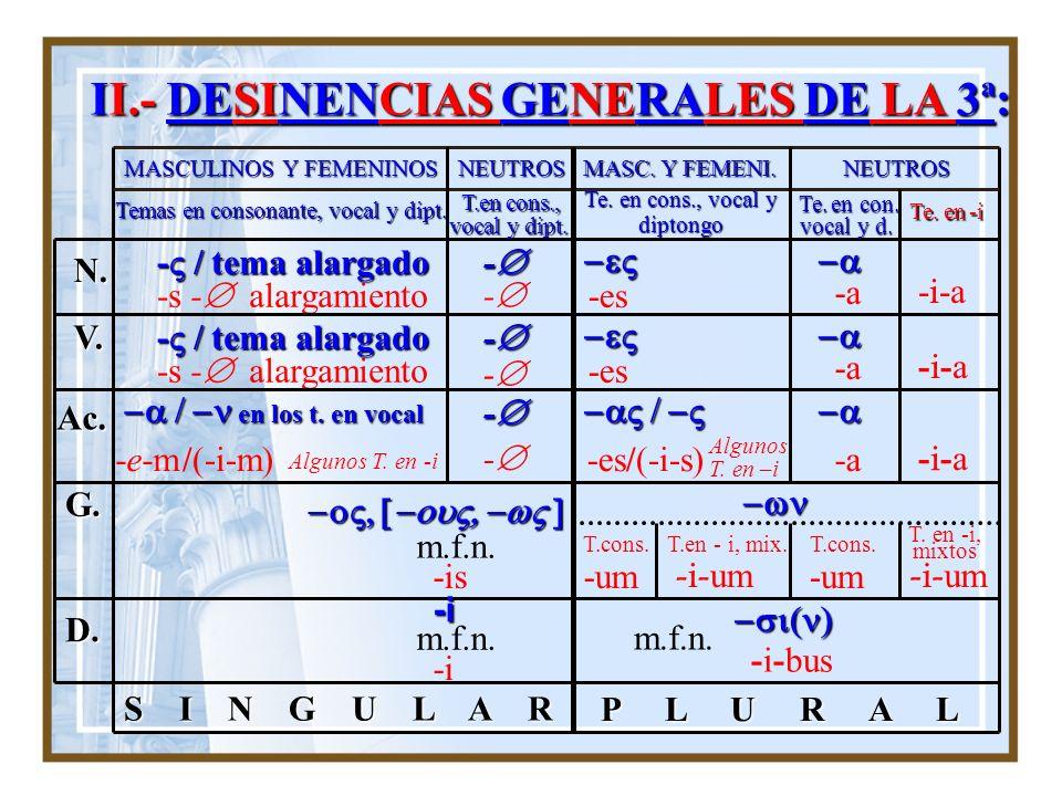 II.- DESINENCIAS GENERALES DE LA 3ª: MASCULINOS Y FEMENINOS NEUTROS S I N G U L A R V.
