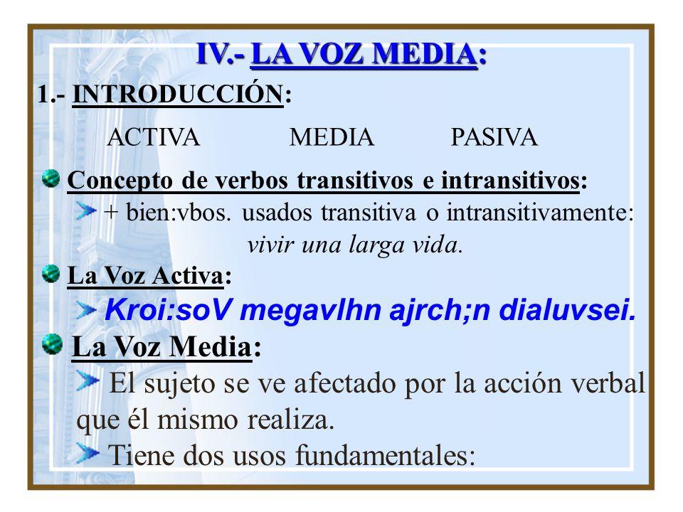 1.- INTRODUCCIÓN: ACTIVA princĭpis; PASIVA opĕris; MEDIA corpŏris.