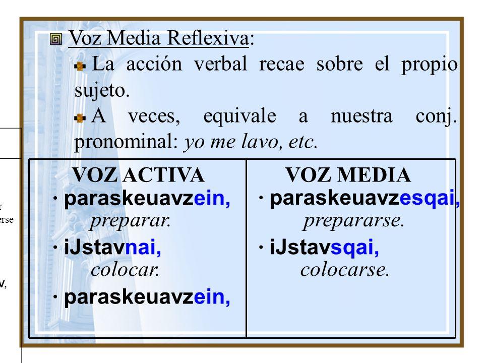 Voz Media Reflexiva: La acción verbal recae sobre el propio sujeto.