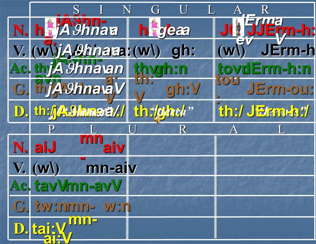 III.- LA DECLINACIÓN CONTRACTA (1ª y 2ª decli.): Sustantivos contractos la raíz termina en vocal > esa vocal + la vocal temática o las desinencias pro