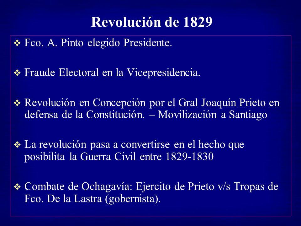 Revolución de 1829 Fco. A. Pinto elegido Presidente. Fraude Electoral en la Vicepresidencia. Revolución en Concepción por el Gral Joaquín Prieto en de
